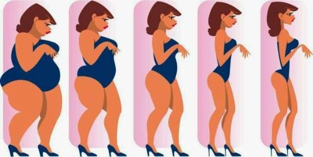Temos formulas emagrecedora de otima qualidade, venha perder peso, emagrecer, ficar magra, inibidore